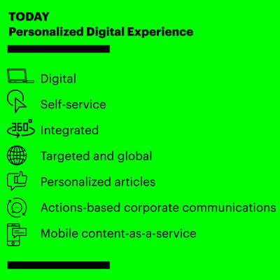 Accenture Portal Journey Today