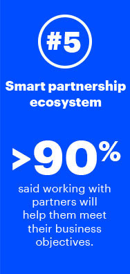 5. Smart partnership ecosystem—Greater than 90% said working with partners help them meet their business objectives.