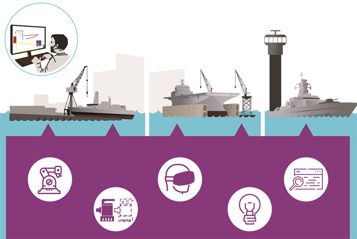Maritime Digital Ecosystem. This opens a new window.