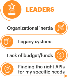 Leaders Organizational inertia | Legacy systems | Lack of budget/funds Legacy systems | Finding the right APIs Lack of budget/funds for my specific needs