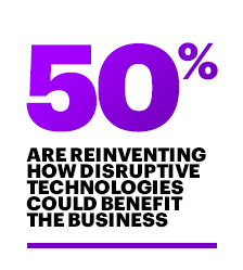 Reinvent how disruptive technologies could benefit the business (50%)