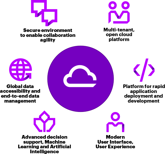 The Accenture Research Life Sciences Cloud platform can help scientific research by providing a secure, multi-tenant cloud platform with advanced decision support to improve efficiency and innovation in the early stages of drug development.
