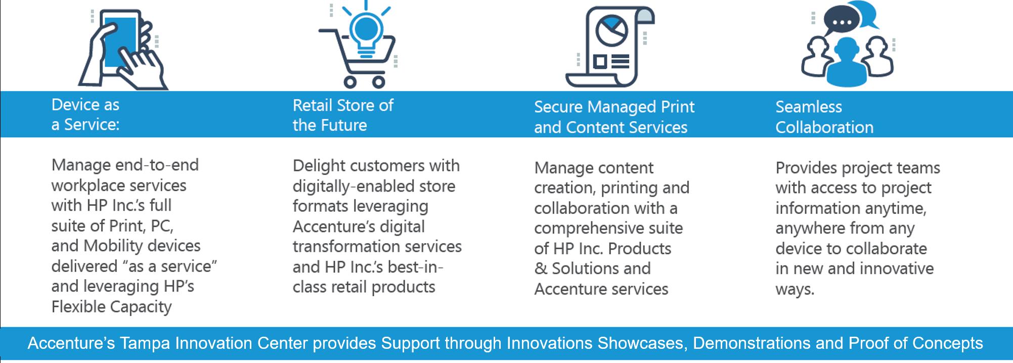 HP Inc Alliance - Accenture