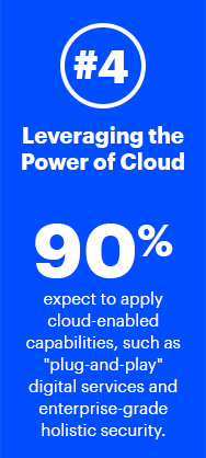 LEVERAGING THE POWER OF THE CLOUD