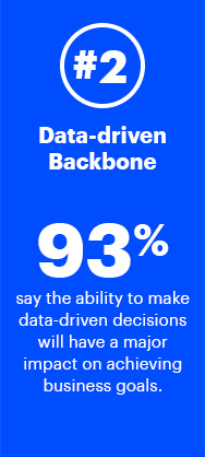 DATA-DRIVEN BACKBONE