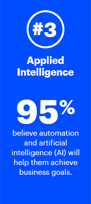 APPLIED INTELLIGENCE