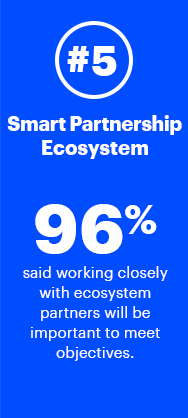 SMART PARTNERSHIP ECOSYSTEM