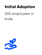 Initial Adoption: 25% employees in India