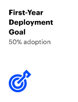 First-Year Deployment Goal: 50% adoption