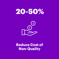 20-50% Reduce Cost of Non-Quality