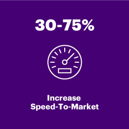 30-75% Increase Speed-To-Market