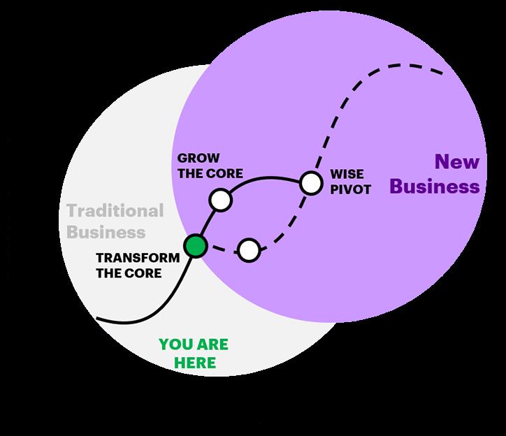 Accenture-Media-Module-Chart-724-400.png