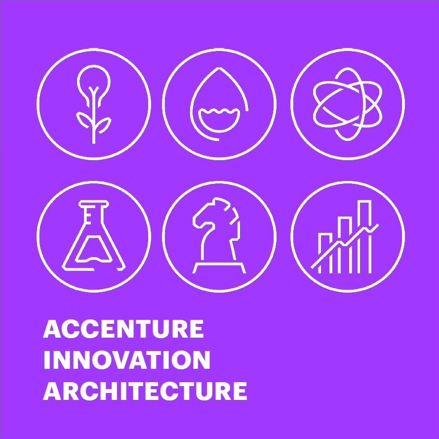 ACCENTURE INNOVATION ARCHITECTURE QR CODE HUNT GAME