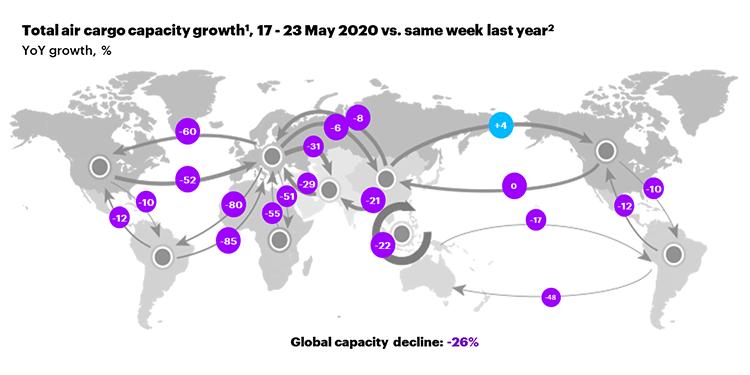 Total air cargo capacity growth, 17-23 May 2020 vs. same week last year