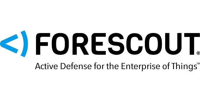 Foreschout. Active Defense for the Enterprise of Things