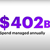 $402B Spend managed annually
