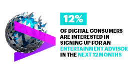 12% of digital consumers are interested in signing up for an entertainment advisor in the next 12 months