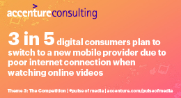 3 in 5 digital consumers plan to switch to a new mobile provider due to poor internet connection when watching online videos