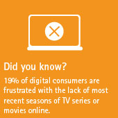 19% of digital consumers are frustrated with the lack of most recent seasons of TV series or movies online
