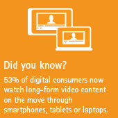 53% of digital consumers now watch long-form video content on the move through smartphones, tablets or laptops