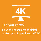 1 out of 4 consumers of digital content plan to purchase a 4K TV.