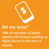 16% of consumers of digital content will increase spending on digital devices in the next 12 months