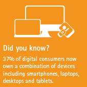 37% of digital consumers now own a combination of devices including smartphones, laptops, desktops and tablets.