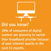 39% of consumers of digital content are planning to switch their broadband provider because of poor internet quality in the next 12 months.