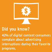 42% of digital content consumers complain about advertising interruptions during their favorite programs.