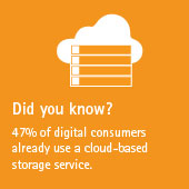 47% of digital consumers already use a cloud-based storage service.