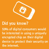59% of digital consumers would be interested in using a uniquely encrypted chip on their digital device to protect their security on the internet.