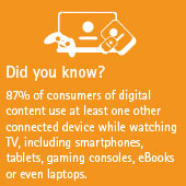 87% of consumers of digital content use at least one other connected device while watching TV, including smartphones, tablets, gaming consoles, eBooks or even laptops.