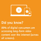 89% of digital consumers are accessing long-form video content over the internet (across all screens).