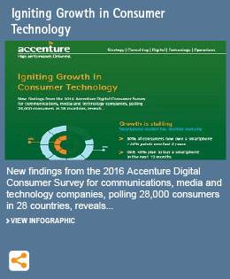 Igniting Growth in Consumer Technology