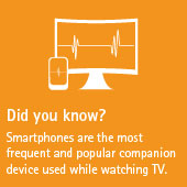 Smartphones are the most frequent and popular companion device used while watching TV.